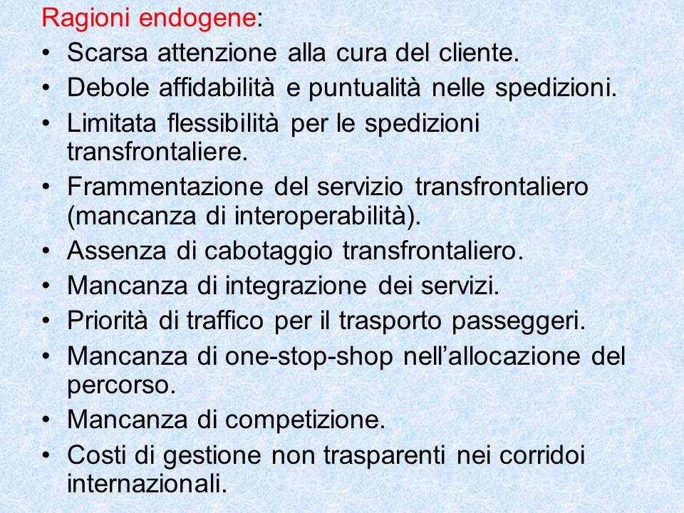 Ragioni endogene: Scarsa attenzione alla cura del cliente.