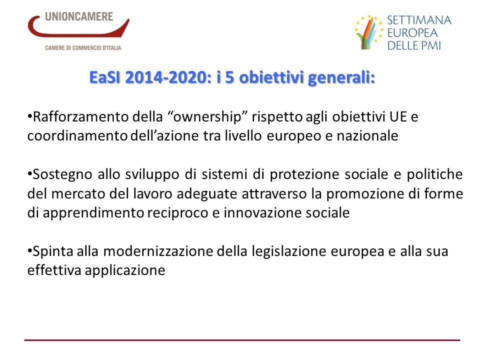 EaSI 2014-2020: i 5 obiettivi generali: Rafforzamento della ownership rispetto agli obiettivi UE e coordinamento dellazione tra livello europeo e nazi