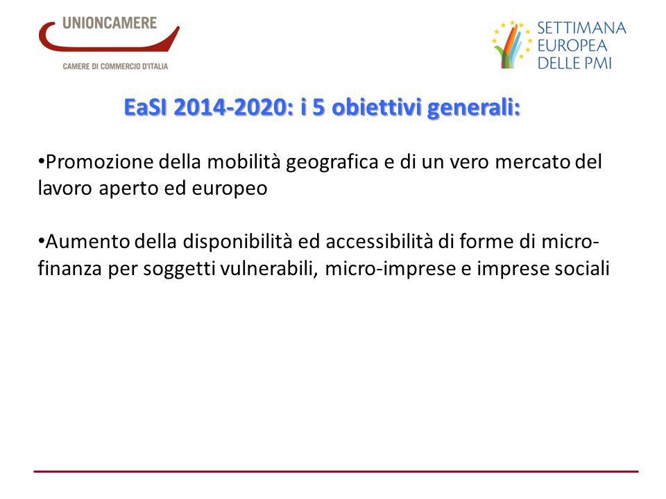 EaSI 2014-2020: i 5 obiettivi generali: Promozione della mobilità geografica e di un vero mercato del lavoro aperto ed europeo Aumento della disponibi