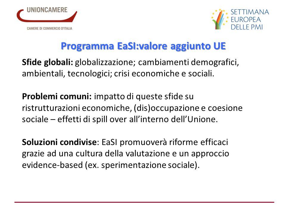 Programma EaSI:valore aggiunto UE Sfide globali: globalizzazione; cambiamenti demografici, ambientali, tecnologici; crisi economiche e sociali. Proble