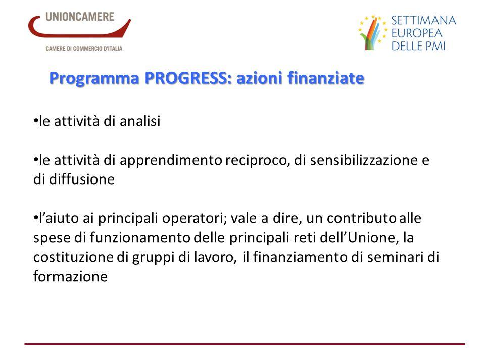 Programma PROGRESS: azioni finanziate le attività di analisi le attività di apprendimento reciproco, di sensibilizzazione e di diffusione laiuto ai pr