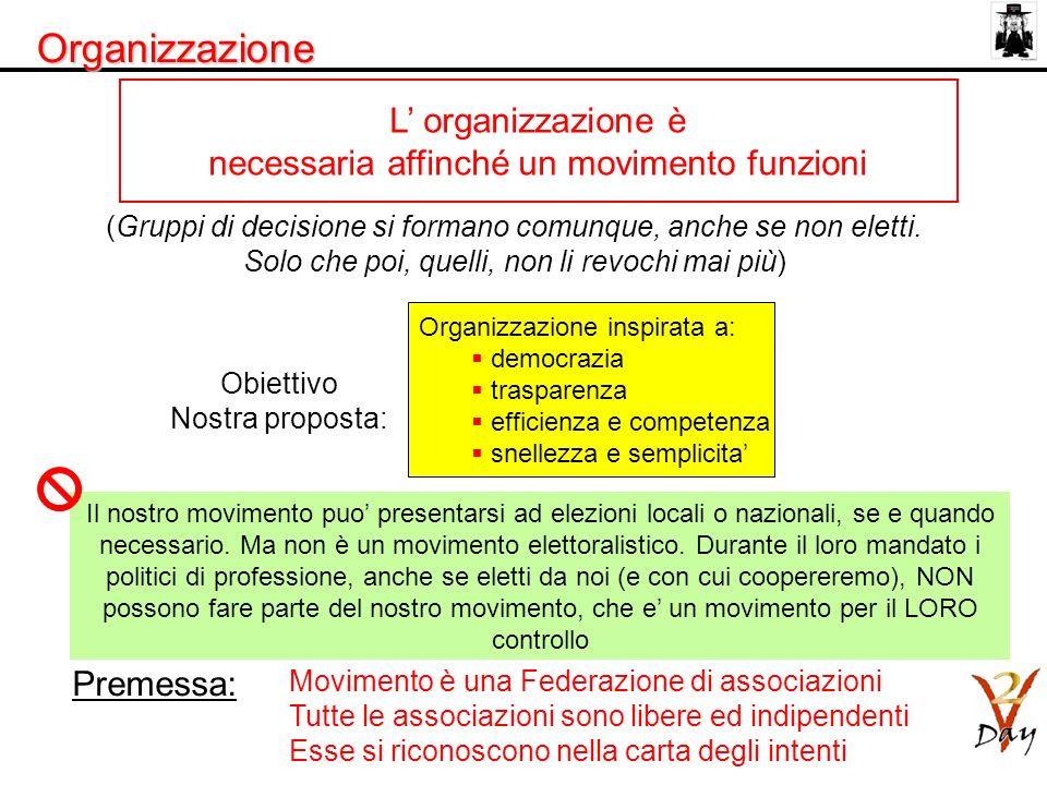 Organizzazione L organizzazione è necessaria affinché un movimento funzioni (Gruppi di decisione si formano comunque, anche se non eletti.