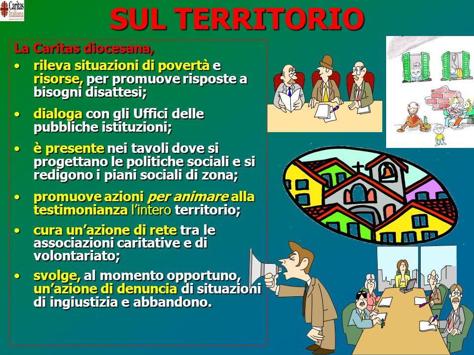 19 SUL TERRITORIO La Caritas diocesana, rileva situazioni di povertà e risorse, per promuove risposte a bisogni disattesi;rileva situazioni di povertà