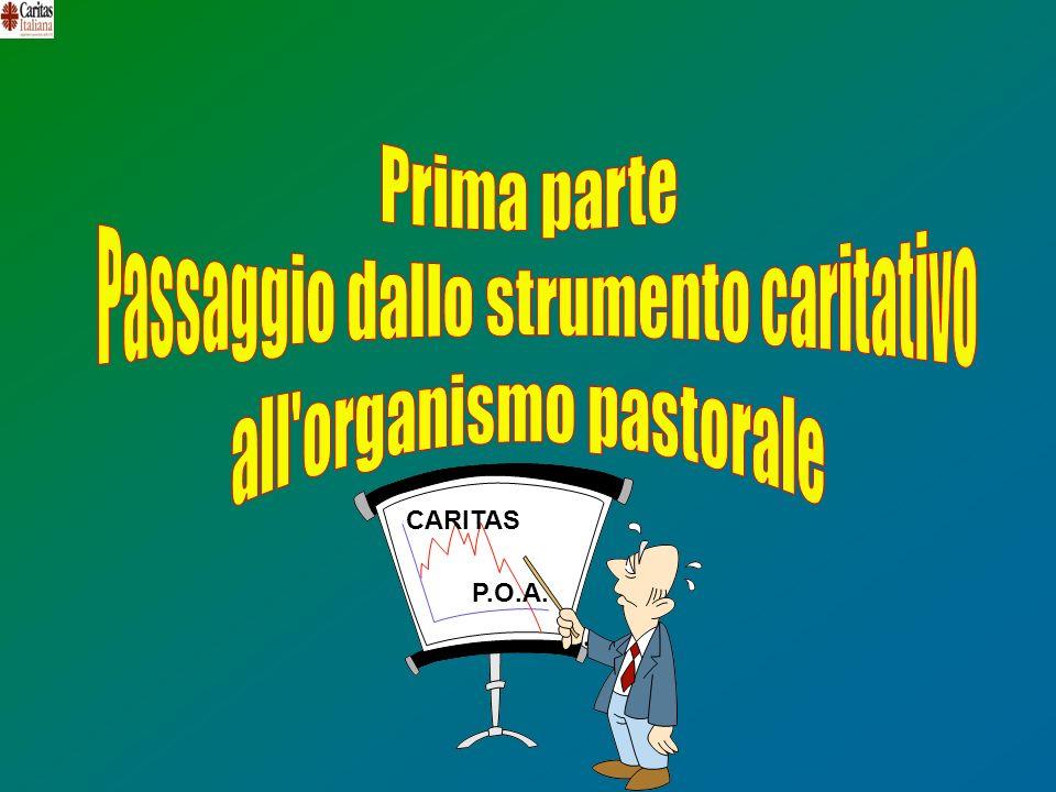 P.O.A. CARITAS