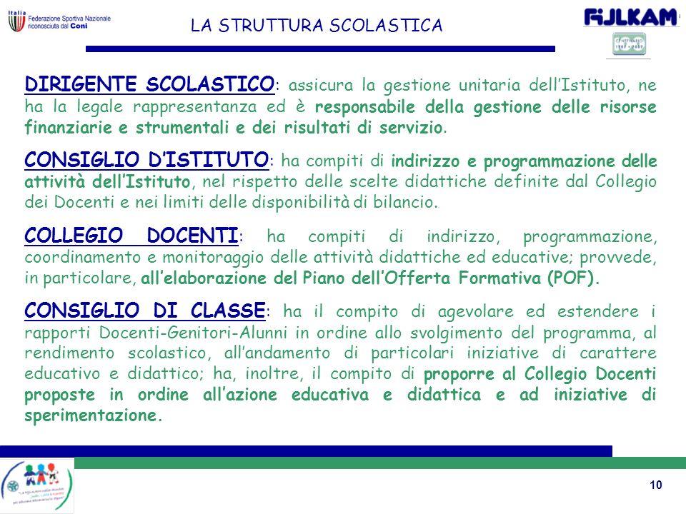 10 LA STRUTTURA SCOLASTICA DIRIGENTE SCOLASTICO : assicura la gestione unitaria dellIstituto, ne ha la legale rappresentanza ed è responsabile della g