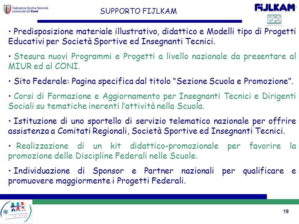 19 SUPPORTO FIJLKAM Predisposizione materiale illustrativo, didattico e Modelli tipo di Progetti Educativi per Società Sportive ed Insegnanti Tecnici.