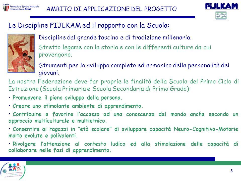 4 AMBITO DI APPLICAZIONE DEL PROGETTO La filosofia del Progetto...