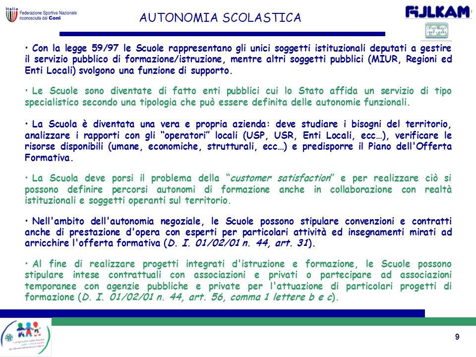 9 AUTONOMIA SCOLASTICA Con la legge 59/97 le Scuole rappresentano gli unici soggetti istituzionali deputati a gestire il servizio pubblico di formazio