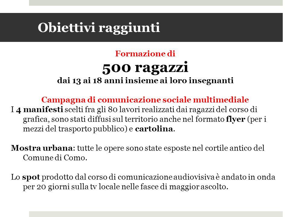 Obiettivi raggiunti Formazione di 500 ragazzi dai 13 ai 18 anni insieme ai loro insegnanti Campagna di comunicazione sociale multimediale I 4 manifest