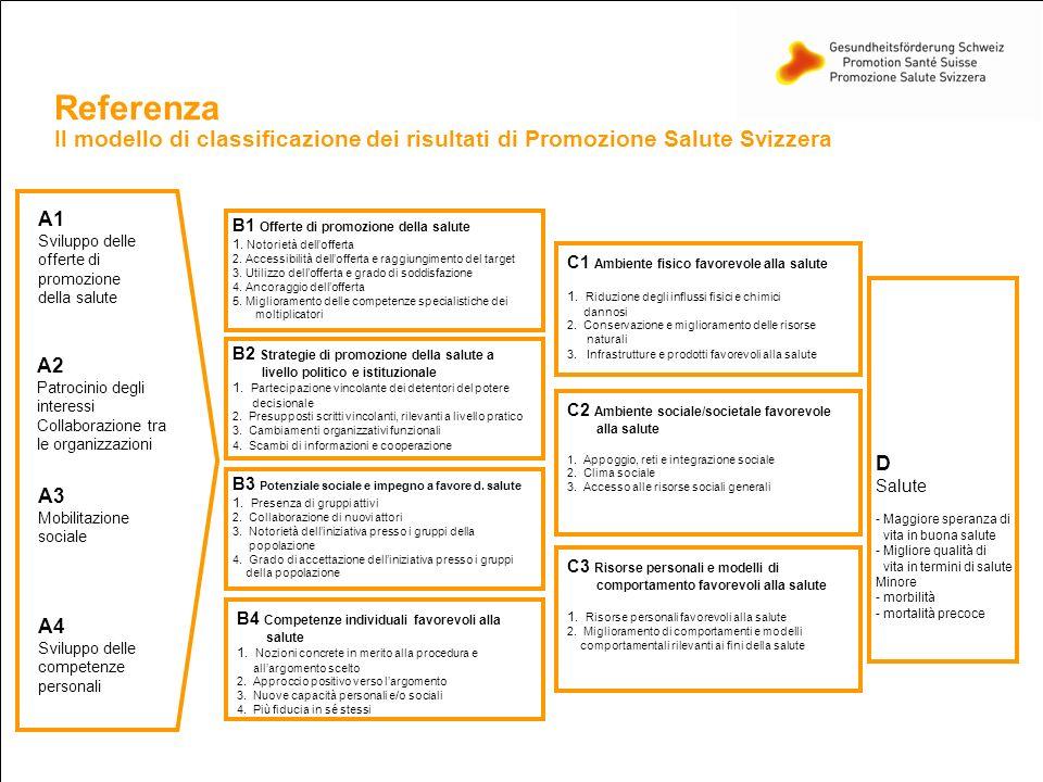D Salute A1 Sviluppo delle offerte di promozione della salute A2 Patrocinio degli interessi Collaborazione tra le organizzazioni A3 Mobilitazione soci