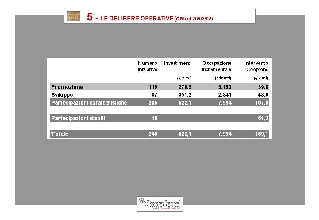 5 - LE DELIBERE OPERATIVE (da ti al 20/02/02)