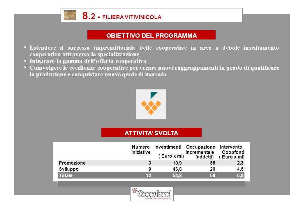 8. 2 - FILIERA VITIVINICOLA Estendere il successo imprenditoriale delle cooperative in aree a debole insediamento cooperativo attraverso la specializz