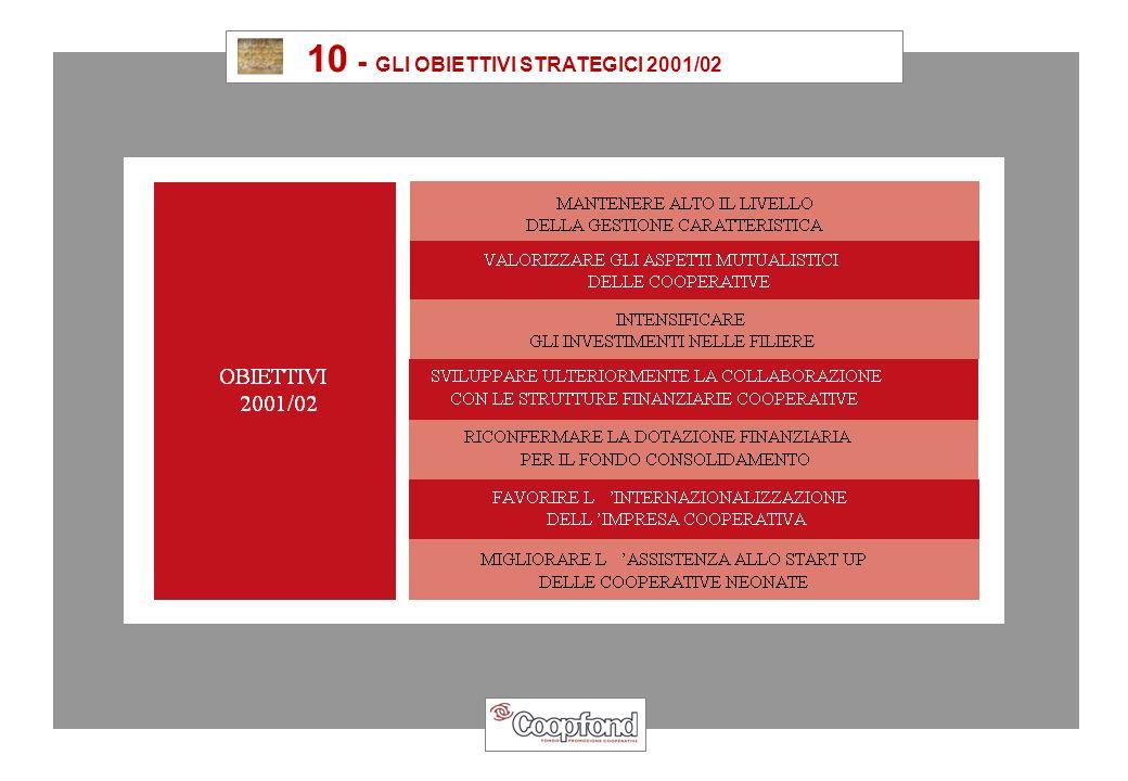 10 - GLI OBIETTIVI STRATEGICI 2001/02