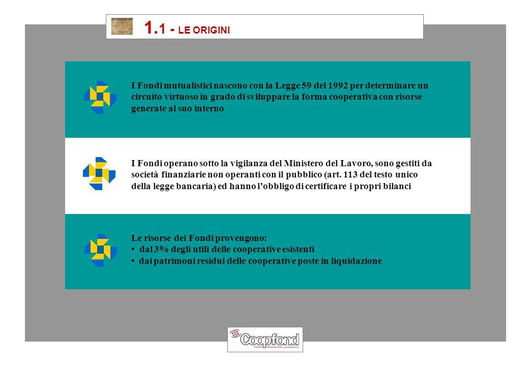 8 - LE FILIERE E LE RETI Accanto alloperatività caratteristica su singoli progetti, Coopfond incoraggerà la creazione di reti e sistemi dimprese cooperative con interessi omogenei per rafforzare la struttura dellofferta cooperativa.