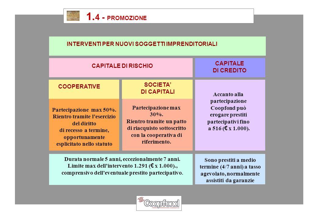 1. 4 - PROMOZIONE INTERVENTI PER NUOVI SOGGETTI IMPRENDITORIALI CAPITALE DI RISCHIO CAPITALE DI CREDITO Partecipazione max 50%. Rientro tramite leserc
