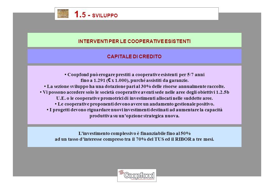 1. 5 - SVILUPPO INTERVENTI PER LE COOPERATIVE ESISTENTI CAPITALE DI CREDITO Coopfond può erogare prestiti a cooperative esistenti per 5/7 anni fino a