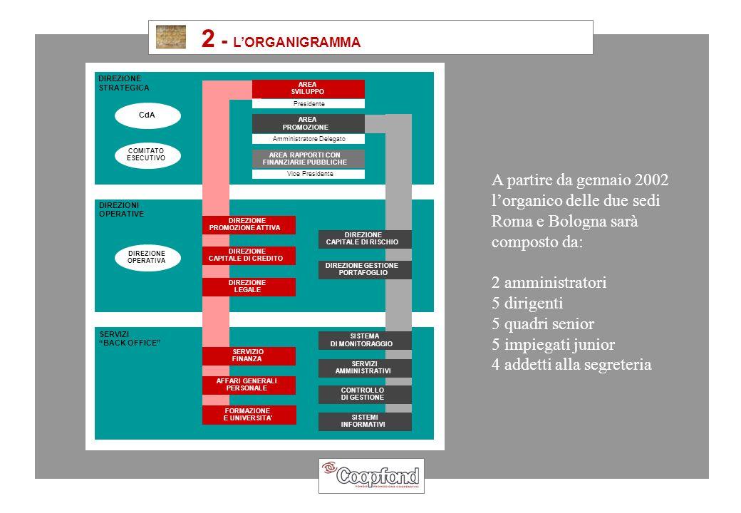 9 - GLI OBIETTIVI STRATEGICI 2000/01