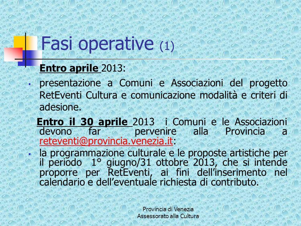 Fasi operative (1) Entro aprile 2013: presentazione a Comuni e Associazioni del progetto RetEventi Cultura e comunicazione modalità e criteri di adesione.