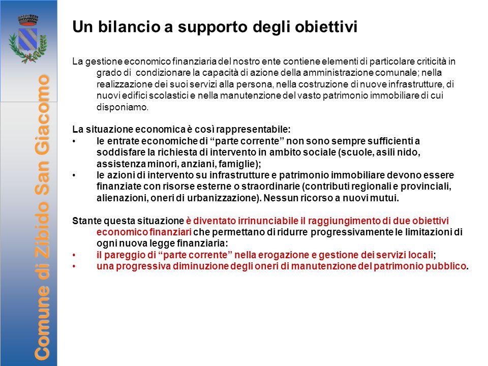 Un bilancio a supporto degli obiettivi La gestione economico finanziaria del nostro ente contiene elementi di particolare criticità in grado di condiz