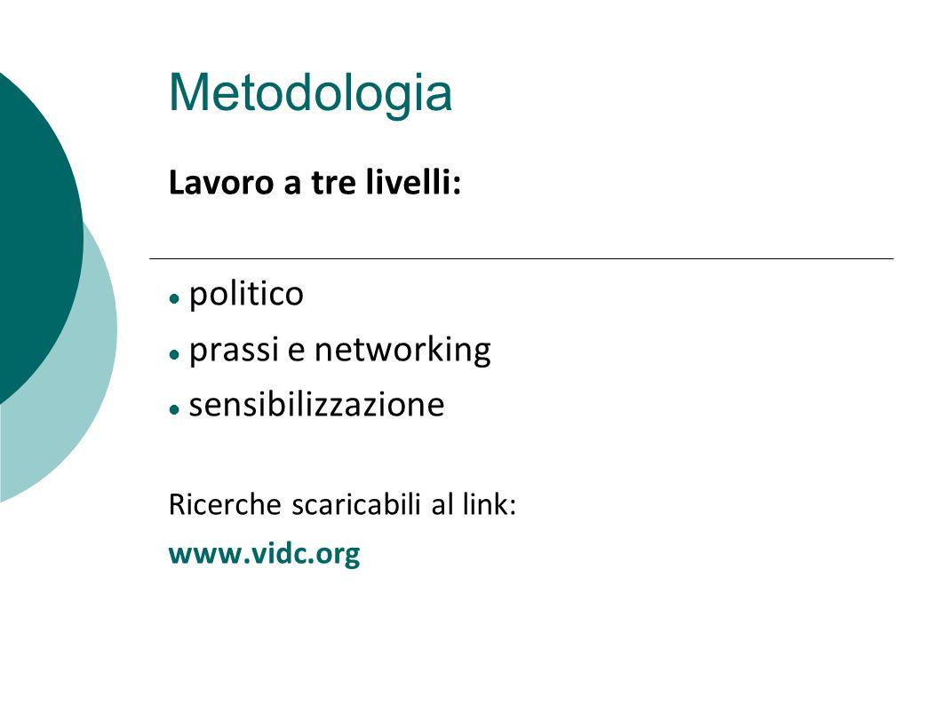 Metodologia Lavoro a tre livelli: politico prassi e networking sensibilizzazione Ricerche scaricabili al link: www.vidc.org
