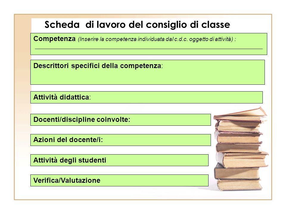 Scheda di lavoro del consiglio di classe Competenza (Inserire la competenza individuata dal c.d.c. oggetto di attività) : Descrittori specifici della