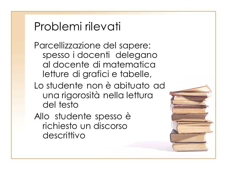 Problemi rilevati Parcellizzazione del sapere: spesso i docenti delegano al docente di matematica letture di grafici e tabelle, Lo studente non è abit
