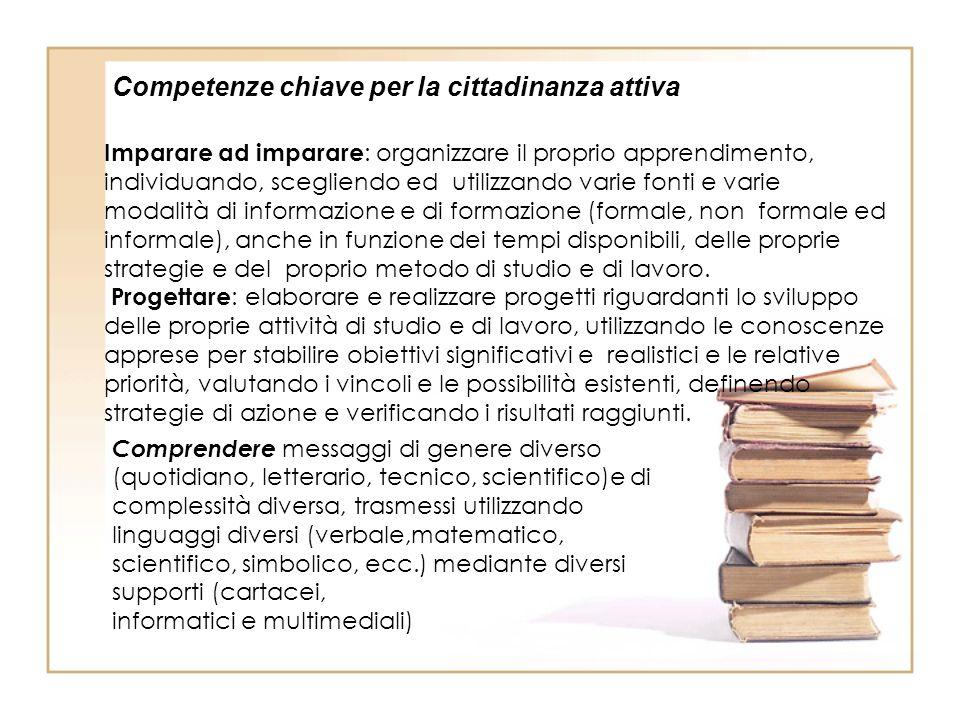 Competenze chiave per la cittadinanza attiva Imparare ad imparare : organizzare il proprio apprendimento, individuando, scegliendo ed utilizzando vari