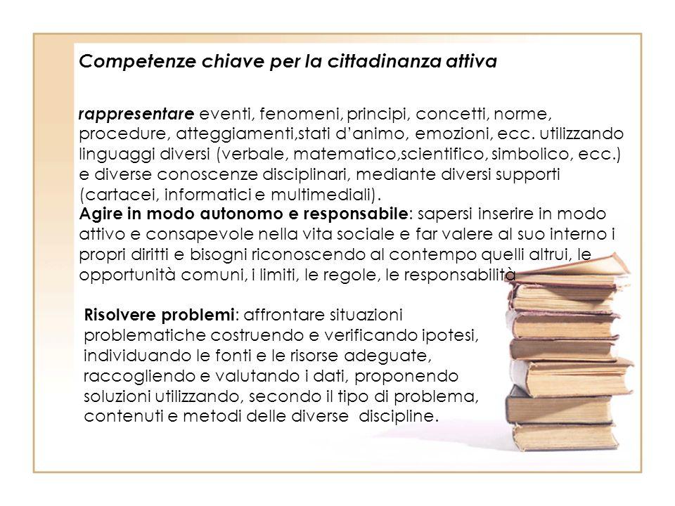 Competenze chiave per la cittadinanza attiva rappresentare eventi, fenomeni, principi, concetti, norme, procedure, atteggiamenti,stati danimo, emozion