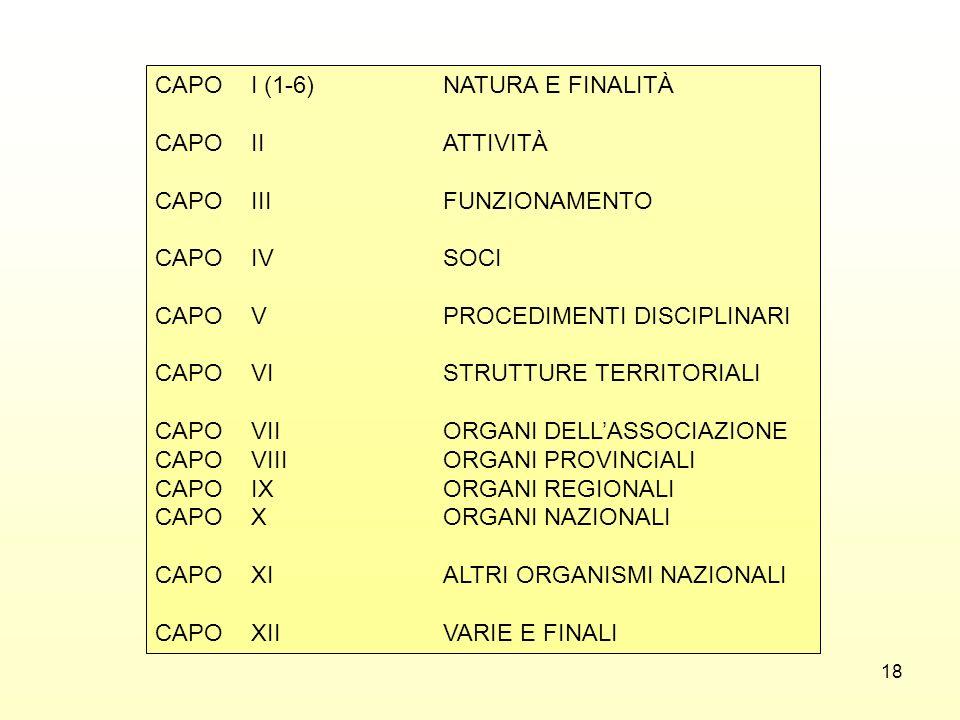 18 CAPO I (1-6) NATURA E FINALITÀ CAPO II ATTIVITÀ CAPO IIIFUNZIONAMENTO CAPO IVSOCI CAPOVPROCEDIMENTI DISCIPLINARI CAPOVISTRUTTURE TERRITORIALI CAPOV