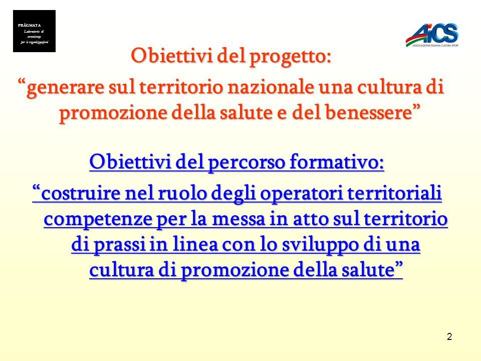 2 Obiettivi del progetto: generare sul territorio nazionale una cultura di promozione della salute e del benessere PRÂGMATA Laboratorio di consulenza