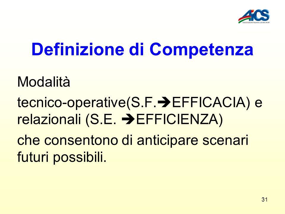 31 Definizione di Competenza Modalità tecnico-operative(S.F. EFFICACIA) e relazionali (S.E. EFFICIENZA) che consentono di anticipare scenari futuri po
