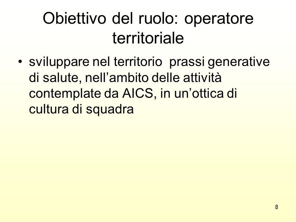 8 Obiettivo del ruolo: operatore territoriale sviluppare nel territorio prassi generative di salute, nellambito delle attività contemplate da AICS, in
