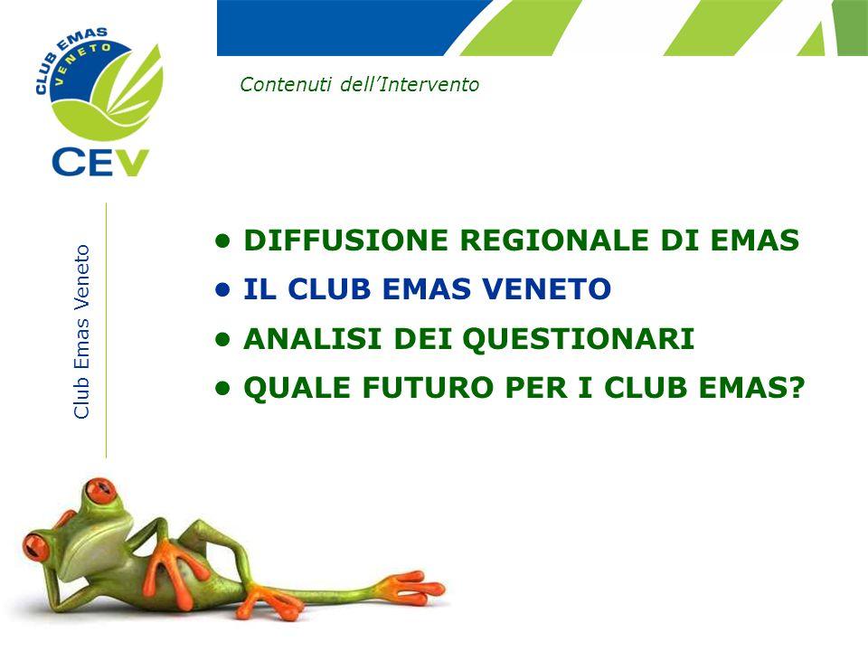 Club Emas Veneto DIFFUSIONE REGIONALE DI EMAS IL CLUB EMAS VENETO ANALISI DEI QUESTIONARI QUALE FUTURO PER I CLUB EMAS? Contenuti dellIntervento