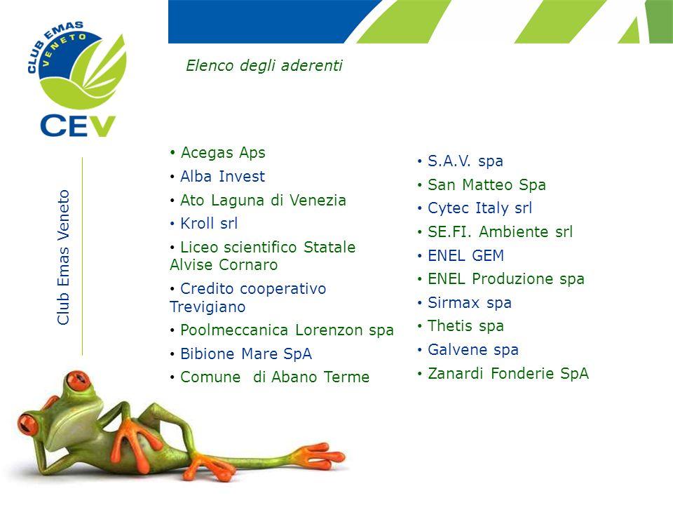 Club Emas Veneto Elenco degli aderenti Acegas Aps Alba Invest Ato Laguna di Venezia Kroll srl Liceo scientifico Statale Alvise Cornaro Credito coopera