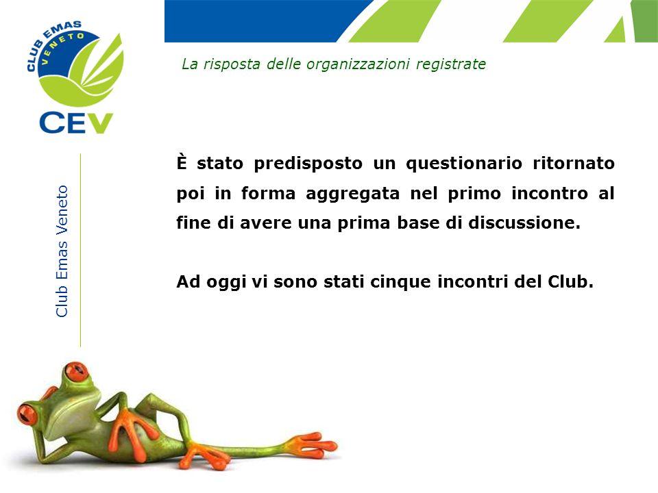 Club Emas Veneto La risposta delle organizzazioni registrate È stato predisposto un questionario ritornato poi in forma aggregata nel primo incontro a
