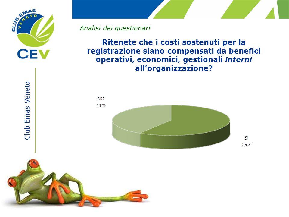 Club Emas Veneto Analisi dei questionari Ritenete che i costi sostenuti per la registrazione siano compensati da benefici operativi, economici, gestio