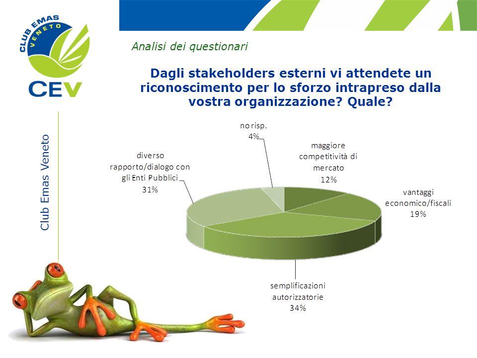 Club Emas Veneto Analisi dei questionari Dagli stakeholders esterni vi attendete un riconoscimento per lo sforzo intrapreso dalla vostra organizzazion