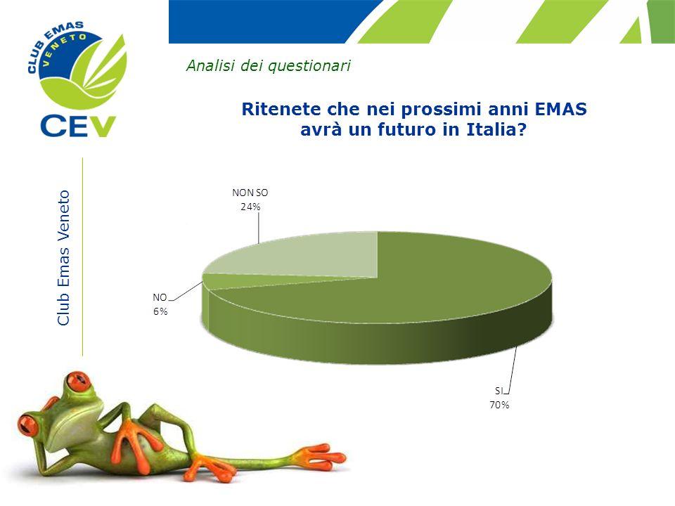 Club Emas Veneto Analisi dei questionari Ritenete che nei prossimi anni EMAS avrà un futuro in Italia?