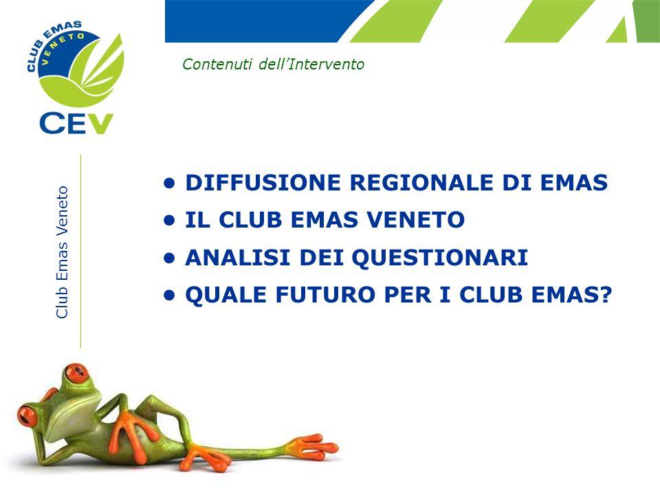 Club Emas Veneto Analisi dei questionari Dagli stakeholders esterni vi attendete un riconoscimento per lo sforzo intrapreso dalla vostra organizzazione.