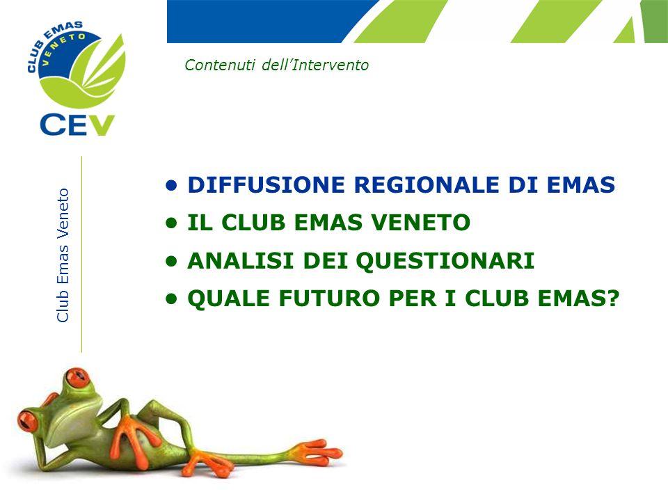 Club Emas Veneto Diffusione Iso 14000 in Italia Organizzazioni registrate 14001 in Italia Totale organizzazioni registrate 14001 N°12.562 Dati : Sincert Agosto 2008 RegioneN° Abruzzo347 Basilicata184 Calabria273 Campania1228 Emilia R.1297 FVG319 Lazio574 Liguria484 Lombardia1668 Marche353 RegioneN° Molise106 Piemonte1330 Puglia806 Sardegna225 Sicilia896 Toscana912 Trentino AA222 Umbria255 V.