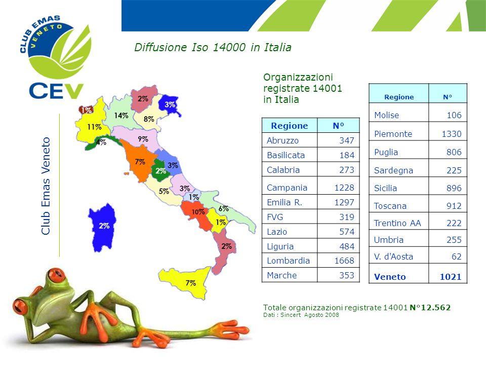 Club Emas Veneto Diffusione Emas in Italia Organizzazioni registrate EMAS in Italia Totale organizzazioni registrate Emas N°861 e 1.242 siti produttivi Dati : Apat Settembre 2008 RegioneN° Abruzzo23 Basilicata11 Calabria10 Campania56 Emilia R.175 FVG23 Lazio29 Liguria31 Lombardia115 Marche25 RegioneN° Molise6 Piemonte44 Puglia37 Sardegna23 Sicilia34 Toscana124 Trentino AA25 Umbria22 V.