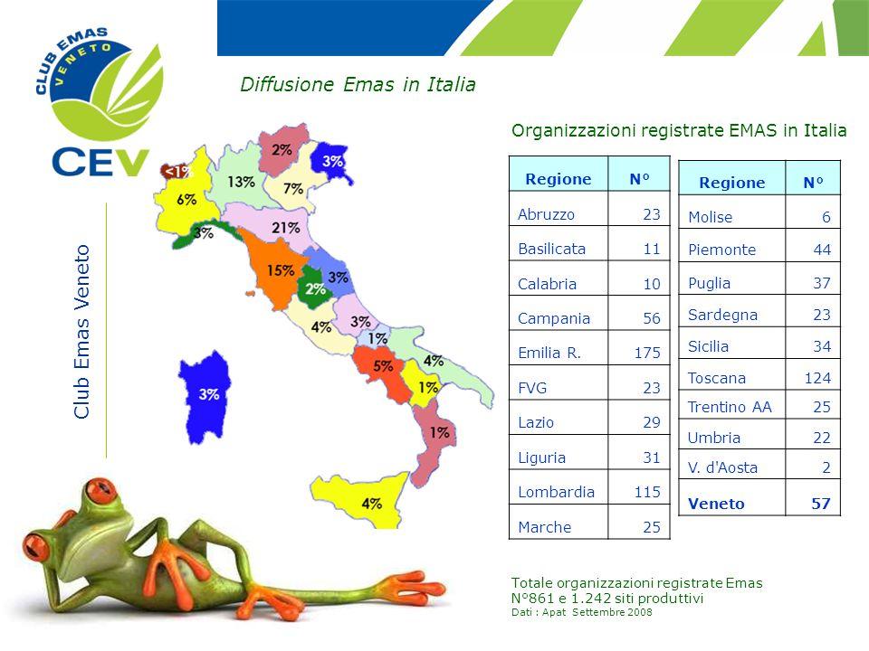 Club Emas Veneto Registrazioni Emas in Italia In risposta ad una semplice e-mail spedita ad ottobre 2007 da uno sconosciuto che interrogava su: grado di soddisfazione per il sistema EMAS interesse rispetto ad un eventuale incontro vi è stata la risposta di circa il 50% delle aziende registrate nella regione.