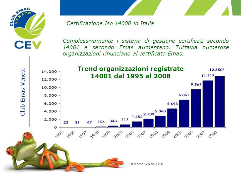 Club Emas Veneto Complessivamente i sistemi di gestione certificati secondo 14001 e secondo Emas aumentano. Tuttavia numerose organizzazioni rinuncian