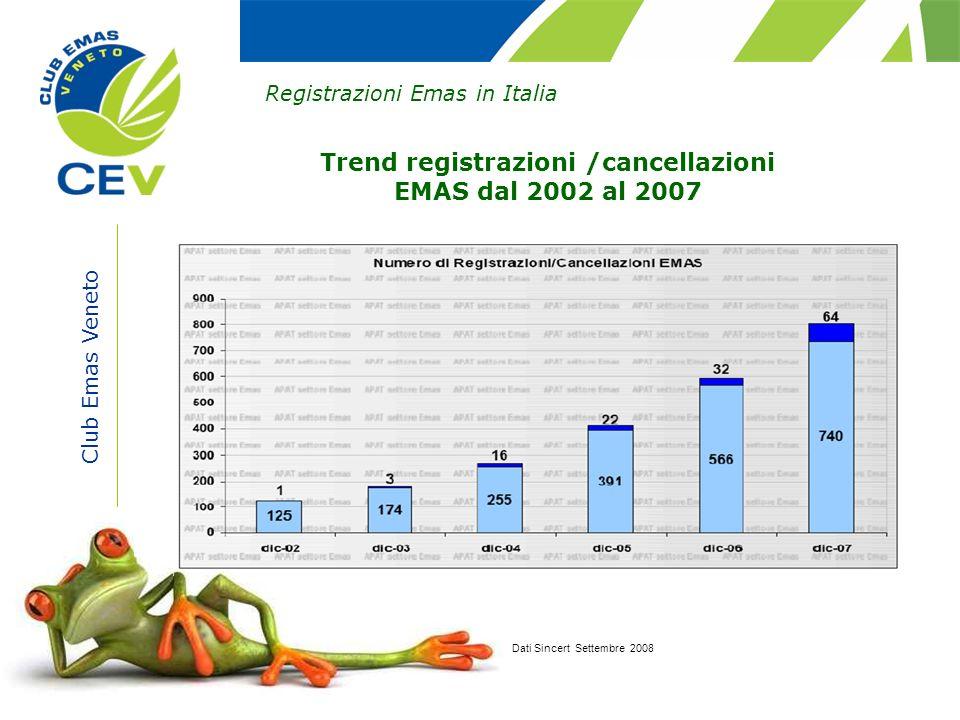 Club Emas Veneto Registrazioni Emas in Italia Dati Sincert Settembre 2008 Trend registrazioni /cancellazioni EMAS dal 2002 al 2007