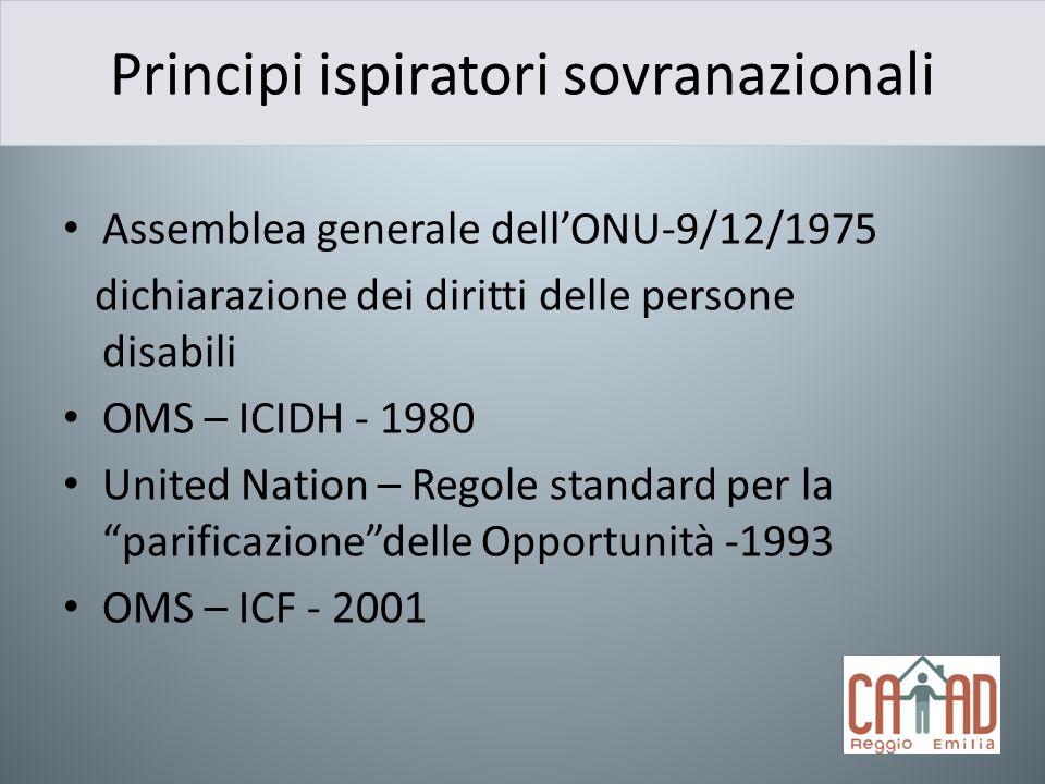 Principi ispiratori sovranazionali Assemblea generale dellONU-9/12/1975 dichiarazione dei diritti delle persone disabili OMS – ICIDH - 1980 United Nat