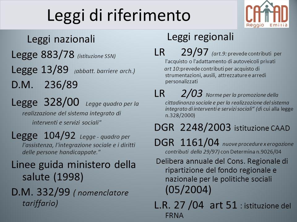 Leggi di riferimento Leggi nazionali Legge 883/78 (istituzione SSN) Legge 13/89 ( abbatt. barriere arch.) D.M. 236/89 Legge 328/00 Legge quadro per la