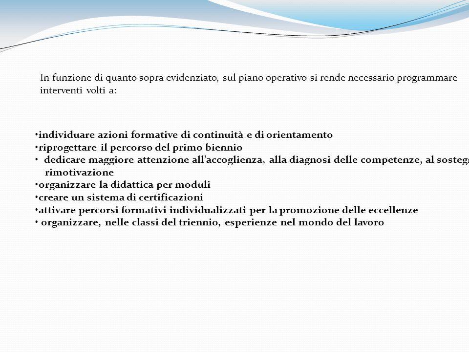 In funzione di quanto sopra evidenziato, sul piano operativo si rende necessario programmare interventi volti a: individuare azioni formative di conti