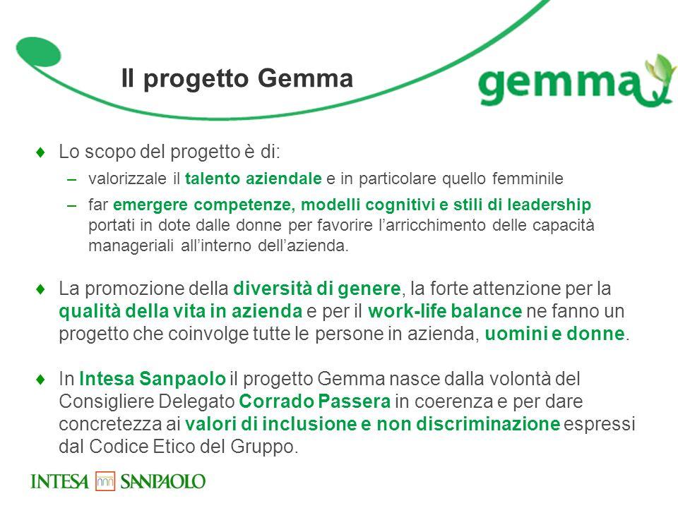 Il progetto Gemma Lo scopo del progetto è di: –valorizzale il talento aziendale e in particolare quello femminile –far emergere competenze, modelli co