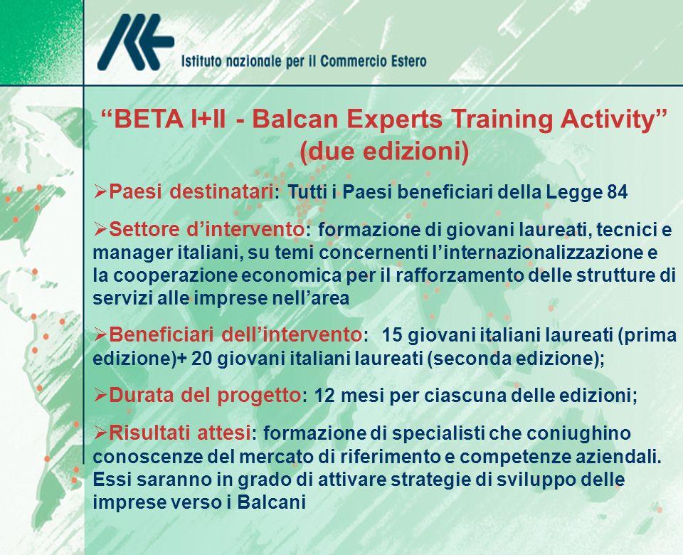 BETA I+II - Balcan Experts Training Activity (due edizioni) Paesi destinatari : Tutti i Paesi beneficiari della Legge 84 Settore dintervento : formazi