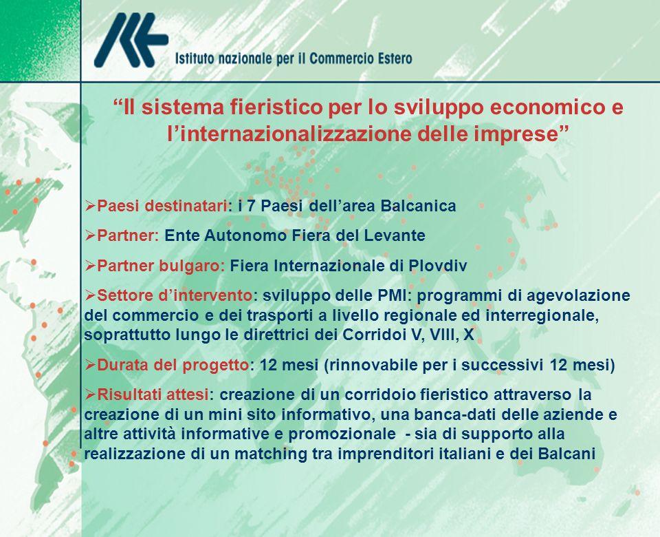 Il sistema fieristico per lo sviluppo economico e linternazionalizzazione delle imprese Paesi destinatari: i 7 Paesi dellarea Balcanica Partner: Ente